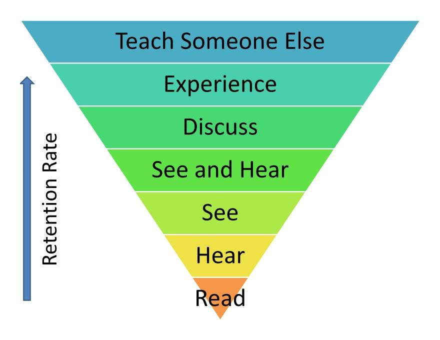 Effective Teaching Strategies For The General Population A Pyramid