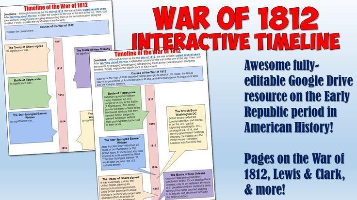 Pin On U S History