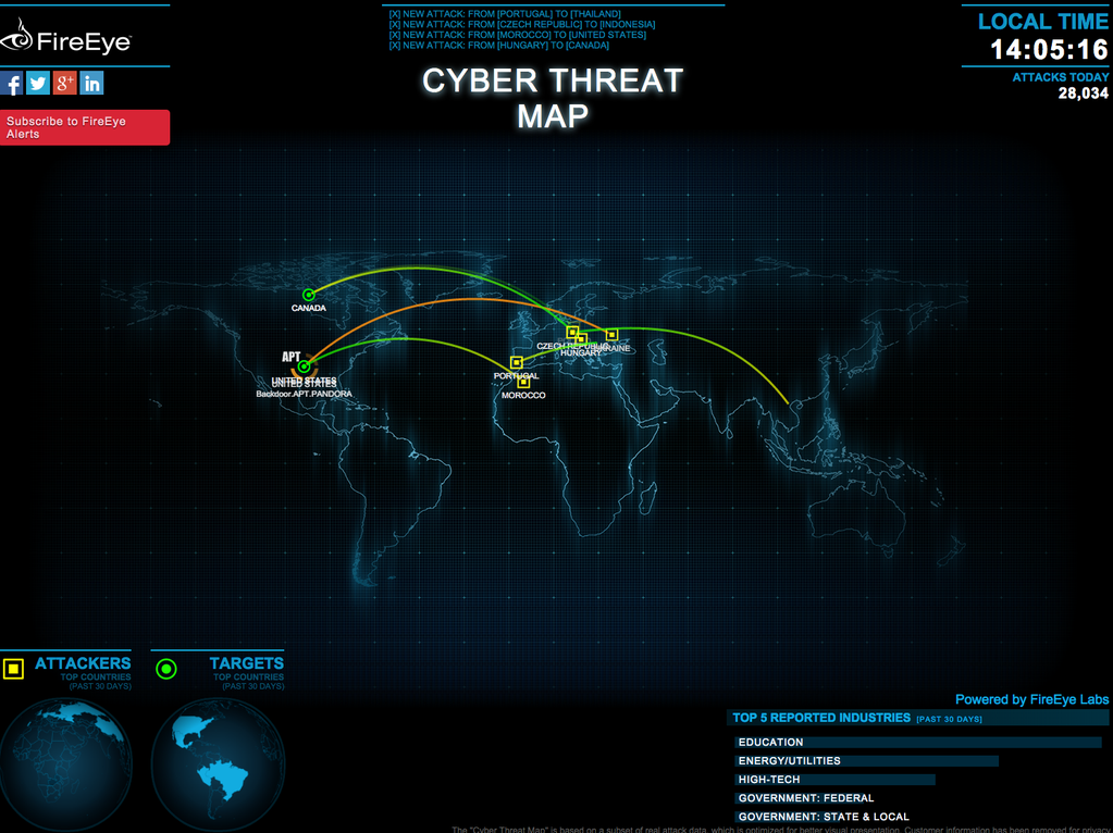 "Raju Narisetti: ""Find [@]FireEye's Cyber Threat Map w/realtime data fascinating in this era of hacks & hackers: https://www.fireeye.com/cyber-map/threat-map.html# "" : twitter - 2/11/15"