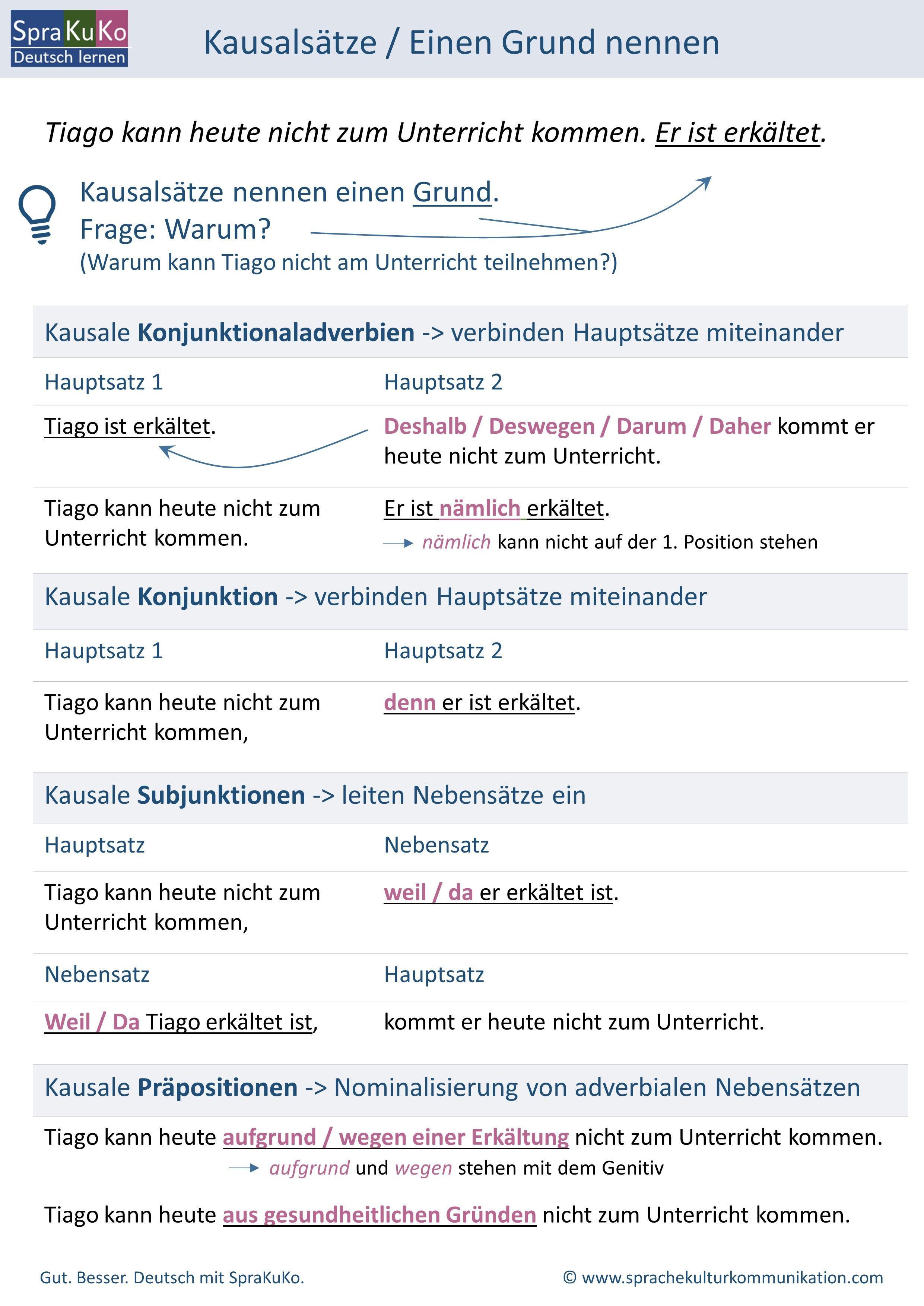 Angabesätze Kausalsätze in 20   Deutsch lernen, Deutsch ...