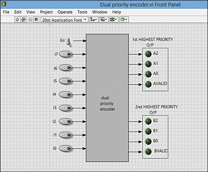 designing dualpriority encoder using labview arduino