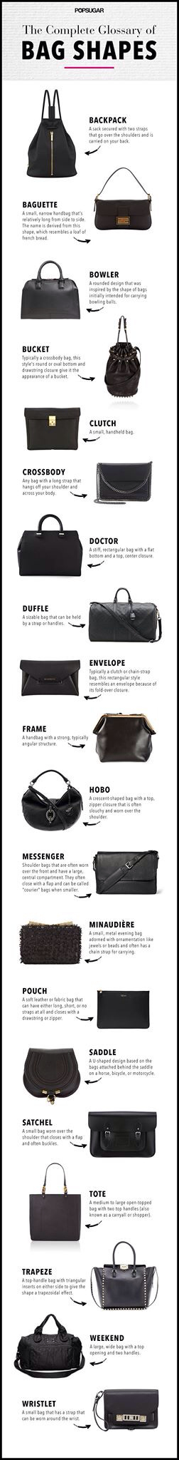 type of BAGs
