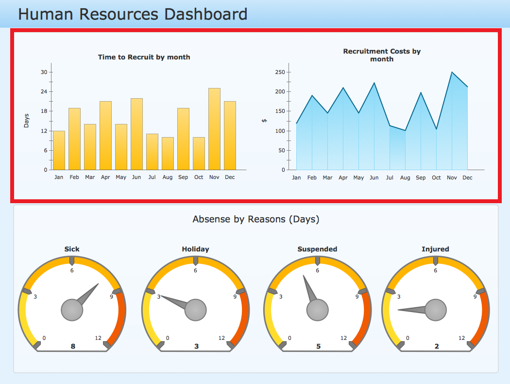 Template · Human Resources Dashboard