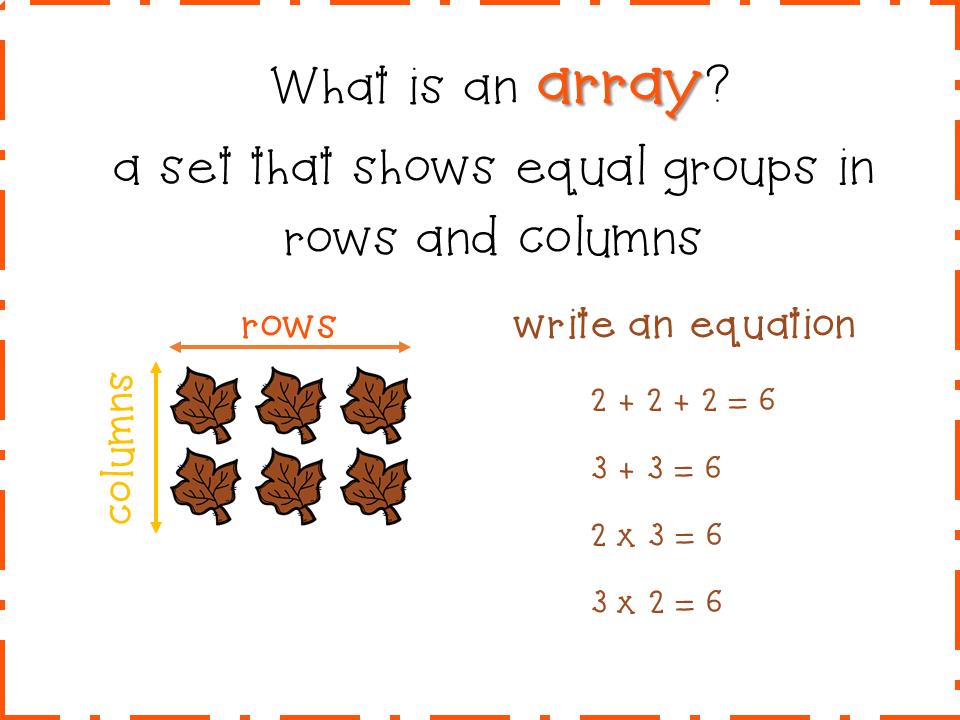 Multiplication Arrays {Thanksgiving Activities & Centers ...