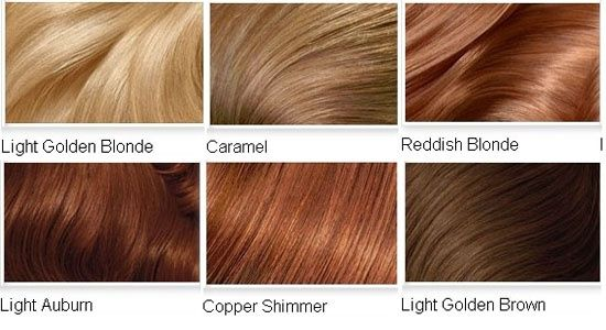 Ten Questions To Ask At Brunette Hair Color Chart Hair Style In
