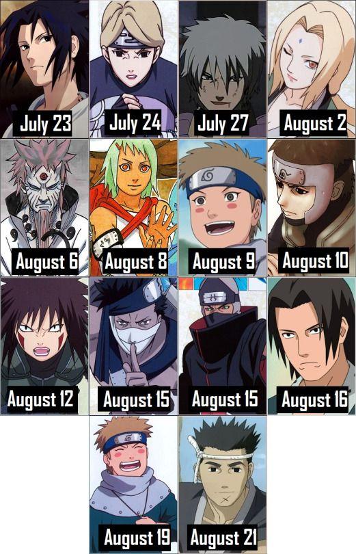 Naruto Lion Horoscope