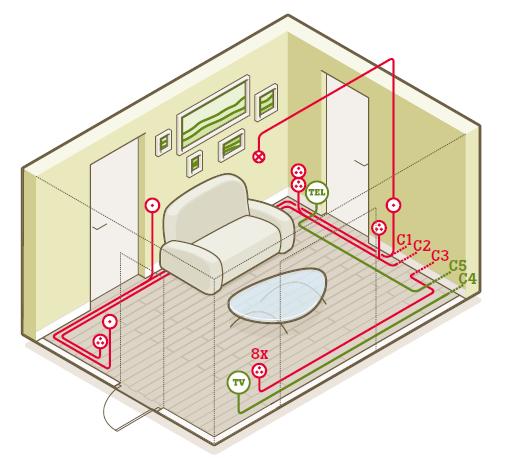 tout savoir sur le circuit lectrique dans le s jour travaux r novation pinterest circuit. Black Bedroom Furniture Sets. Home Design Ideas