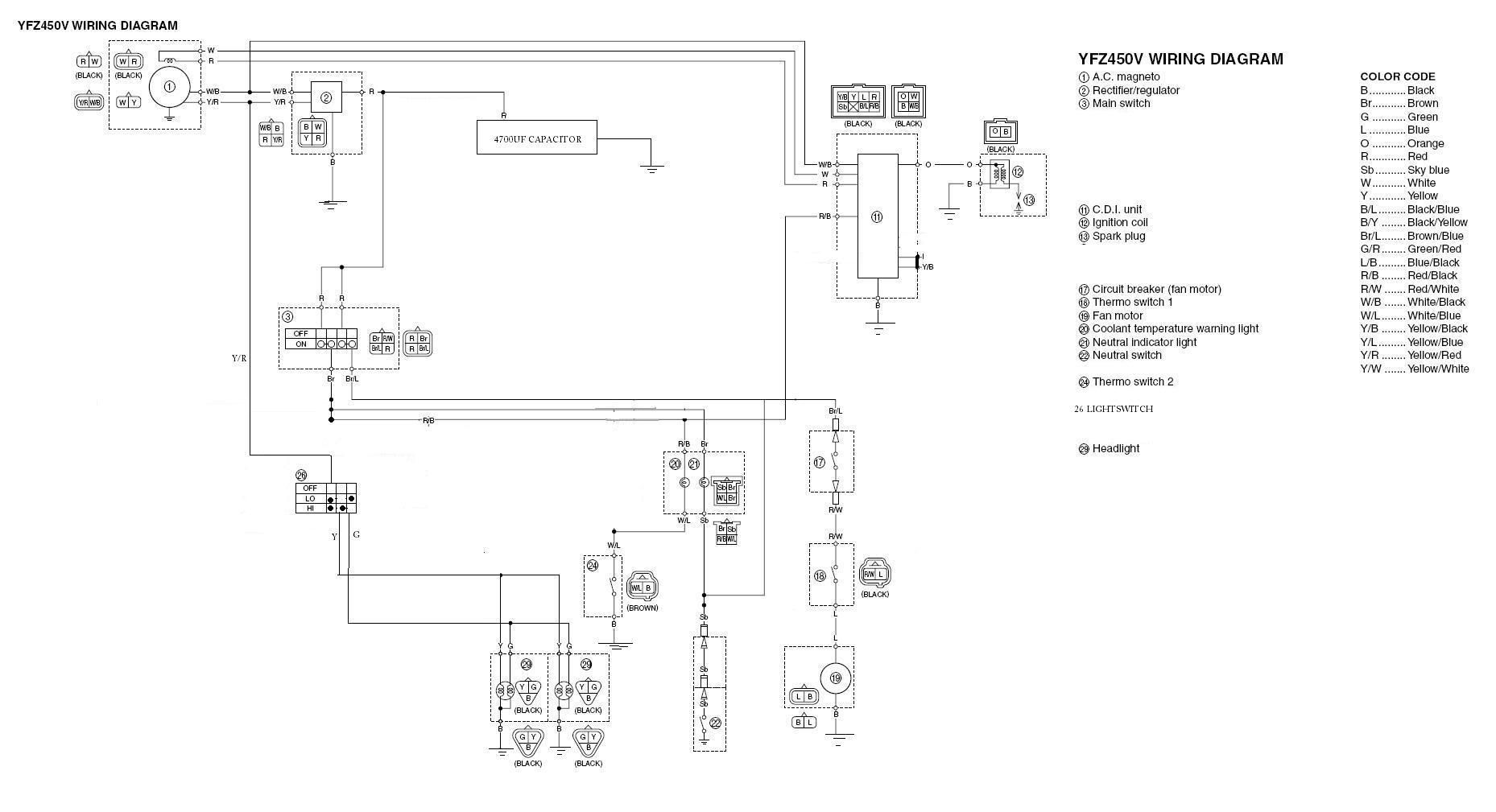 hight resolution of gutted harness diagrams yamaha yfz450 forum yfz450r throughout 05 yamaha yfz 450 wiring harness