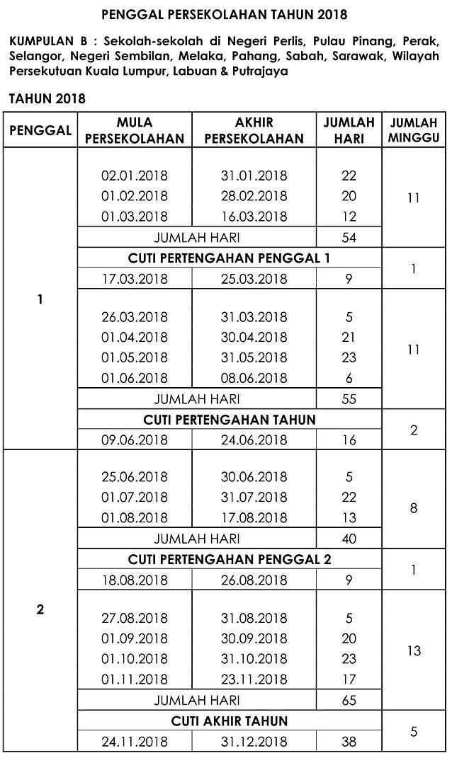 cuti sekolah 2018 kumpulan b