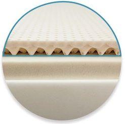 Leesa Mattress The Best All Purpose Foam Mattress Yet Best