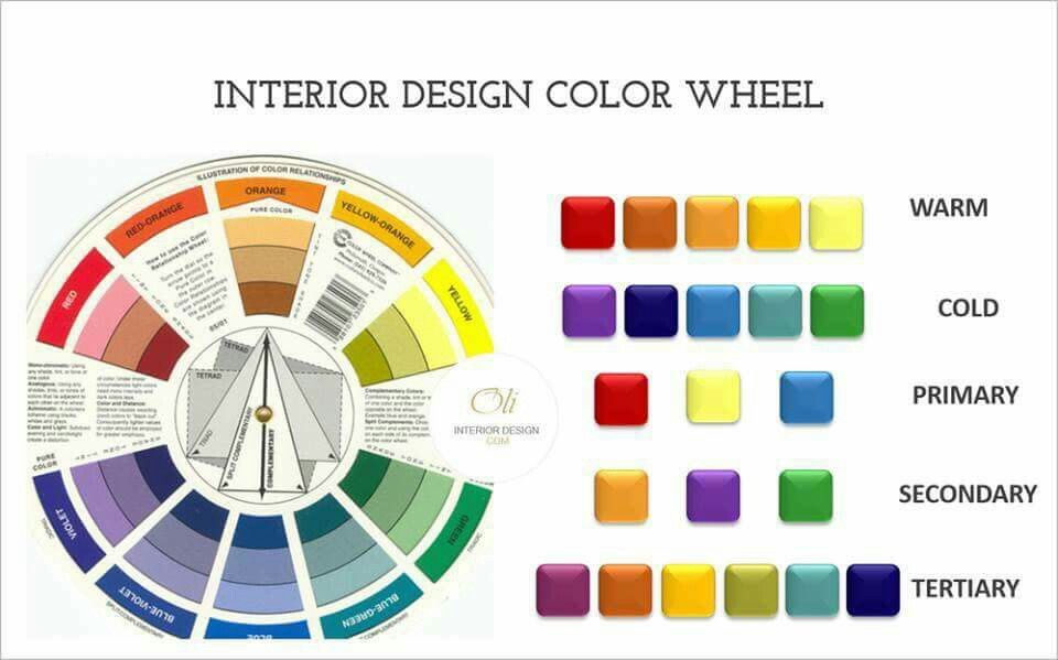 Pin By Peggy Perlman Pt Dpt On Coloring Designs Interior Design Color Color Design Wheel Decor