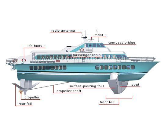 Uncategorized   bestdiywood pdfboatplans   Page 294