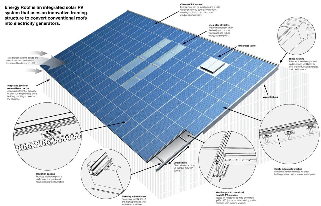 Tesla S Solar Tiles Are The Latest In Roofing Technology Why Are These Sun Soaking Mini Panels Such A Big Deal Solar Roof Solar Panels Roof Solar Panels