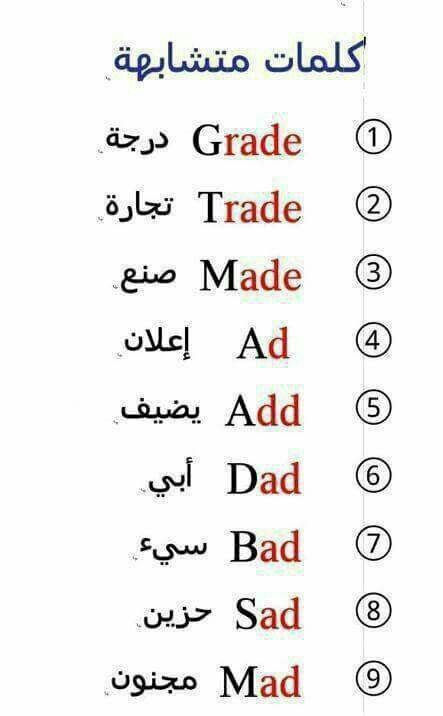 Pin By Anesaden On الانجليزية للمبتدئين English Language Learning Grammar Learn English Words English Language Teaching