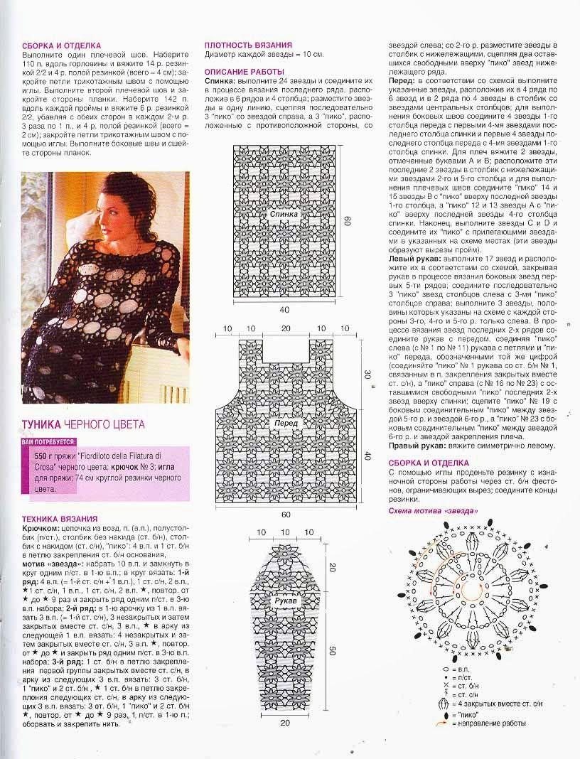 Tunica Vestido dibujos Circulos Patron - Patrones Crochet | Crochet ...