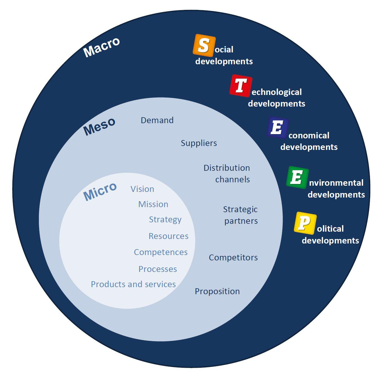 21 Macro Social Work Ideas Social Work Social Macro