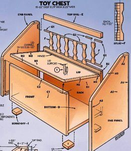 Wooden Toy Box Bench Plans Diy Blueprints Free Have A Tendency To With Chest It S An Easy One Day I Am Trying