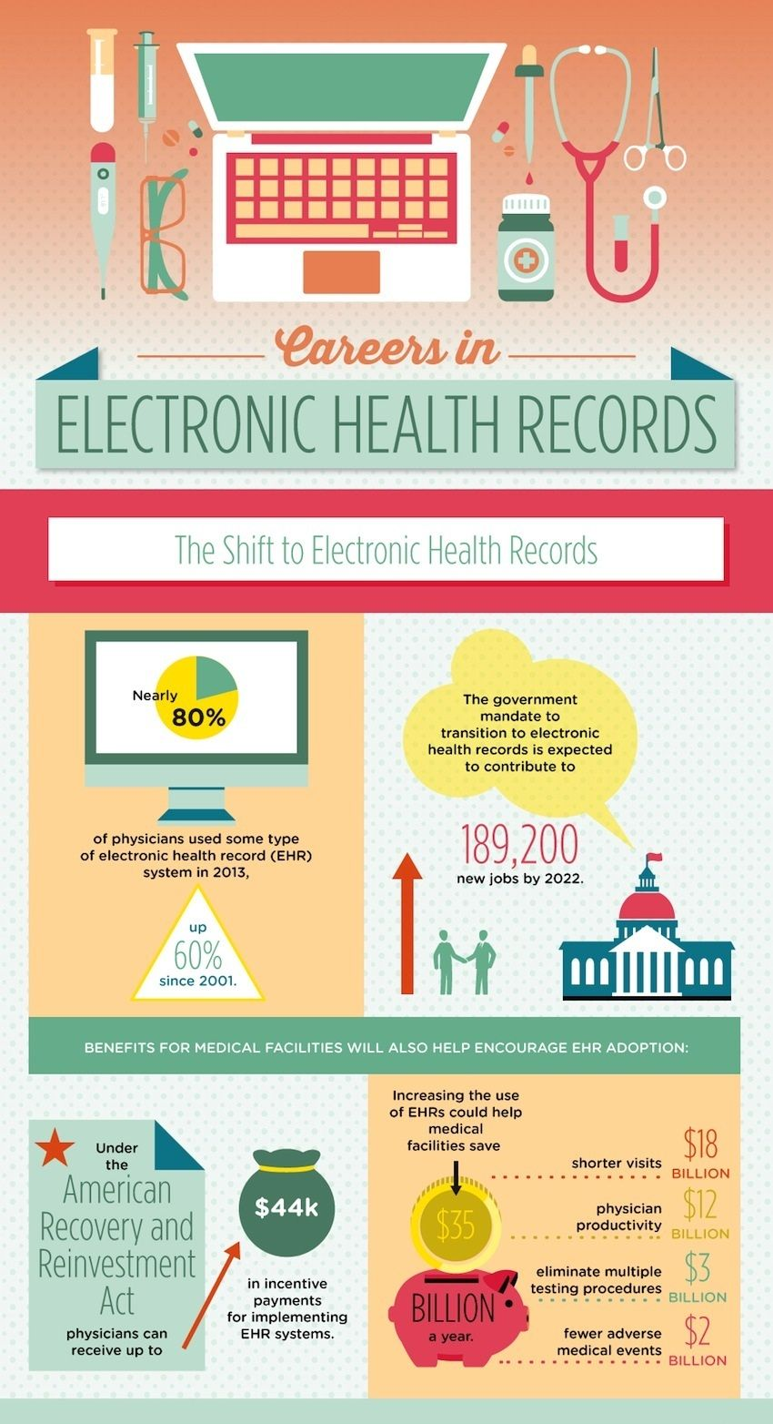 Medical Administrative Assistant with EHR. Train for a