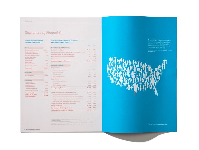 Ms Foundation For Women Annual Report  Page Layouts
