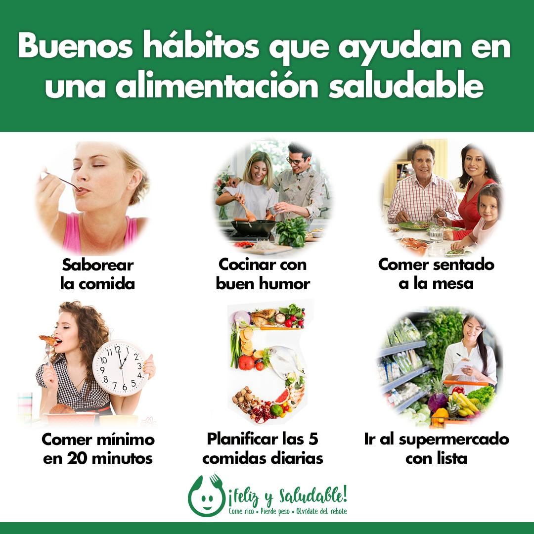 Buenos Hábitos Que Ayudan A Una Alimentación Saludable