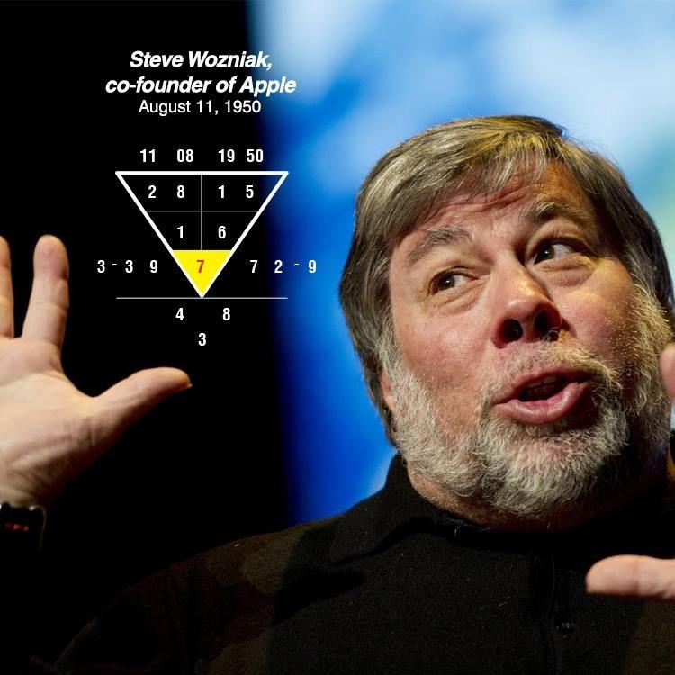 Steve Wozniak, co-founder of Apple, felt that Steve Jobs was - jobs that are left