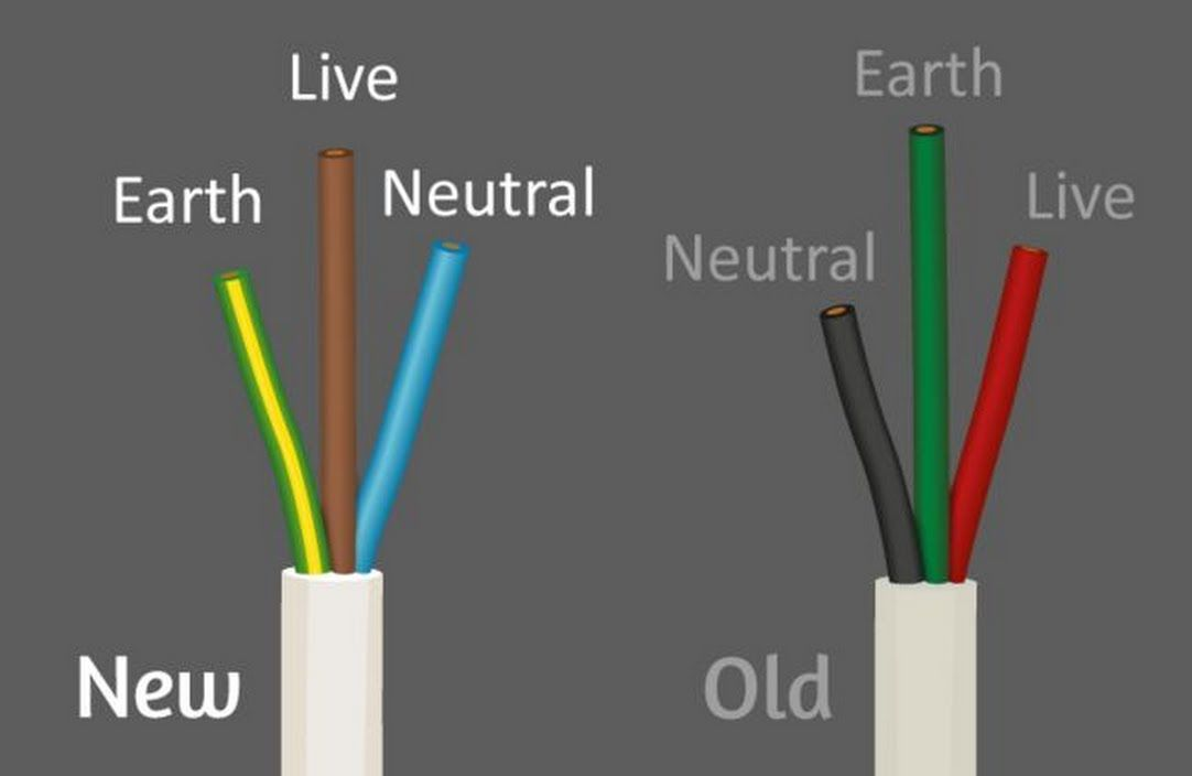 Old Wiring Colours Blue Wiring Diagram Save Electrical Wiring Colours House Wiring Ceiling Rose Wiring