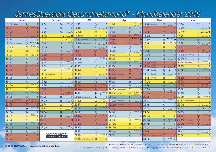 Der Gesundheitsmond Mondkalender 2019 Ist Erschienen Toll Konnen Schon Die Termine Fur 2019 Nach Dem Mond Festgeleg Mondkalender Kalender Mondkalender Garten