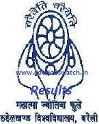 Check Now The Mjpru Exams Results 2017 Here Mjp Rohilkhand University Ba Bsc Bcom Exam Result 2017 Mjpru Results 2017 Released Exam Results Exam University