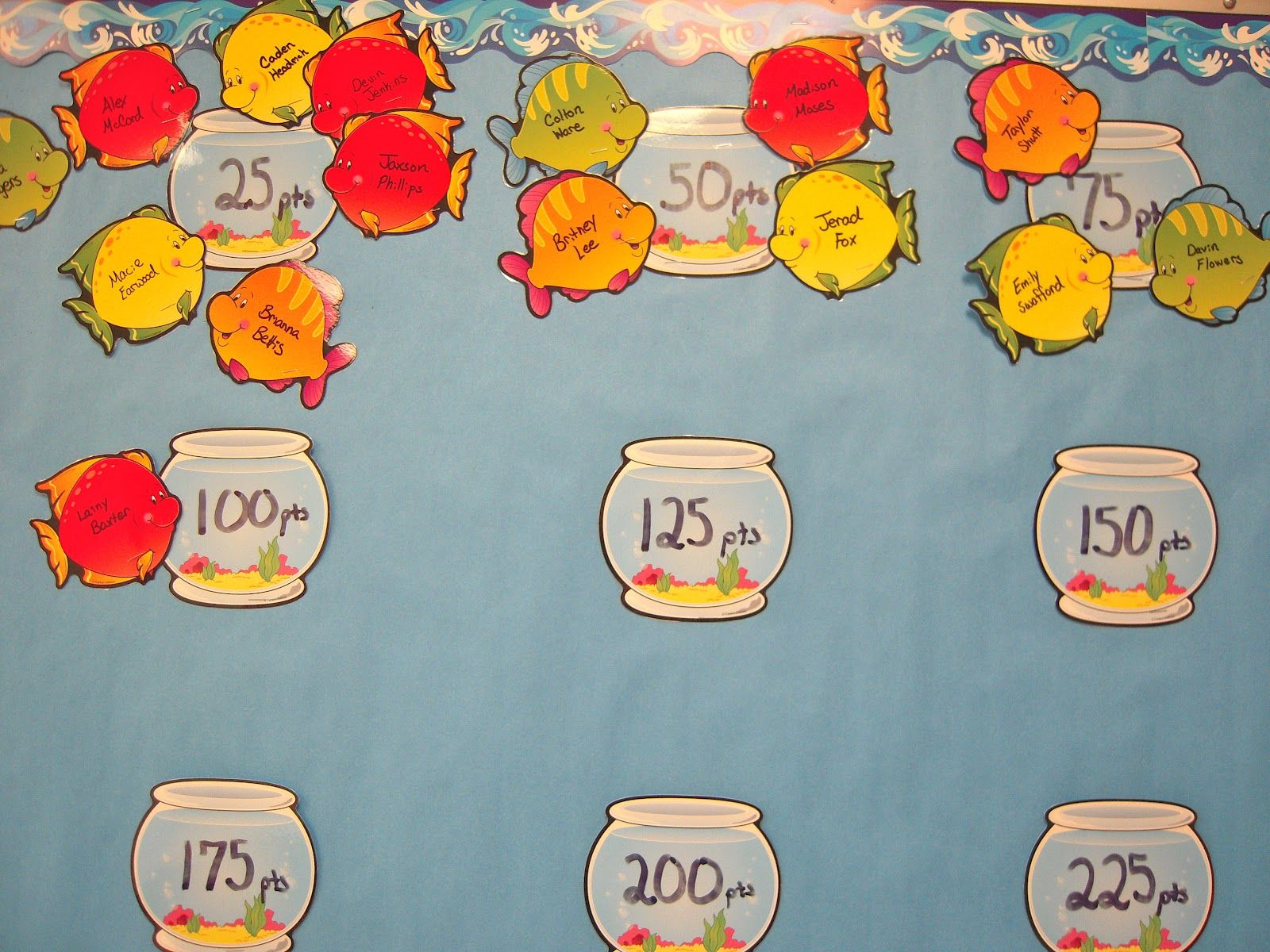 intro to multiplication 2nd grade bulletin boards - Buscar con ...