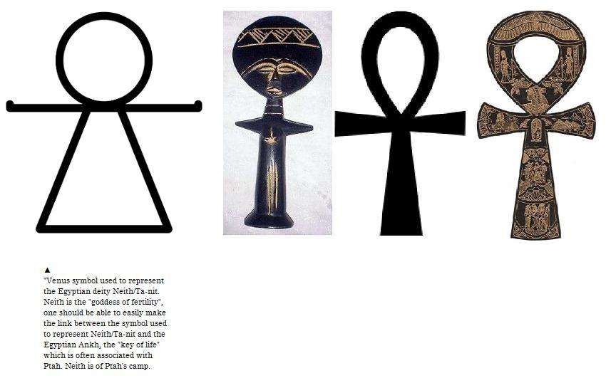 Neith Tanit Venus Symbol Ankh Akuabag 850531 Akuba Tanit