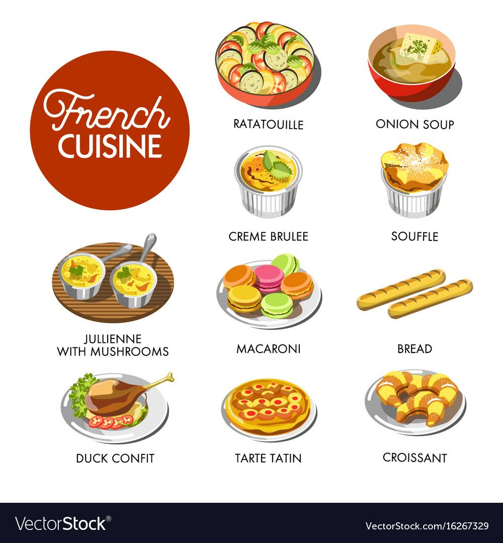 French Cuisine Menu Vector Image On Vectorstock Food Concept Cuisine French Cuisine