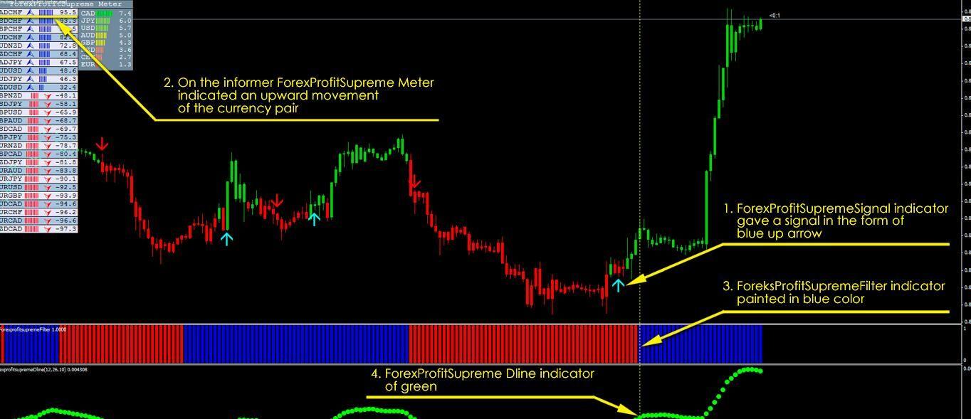 Share Trading System Forex Wiki Trading Desktop Screenshot