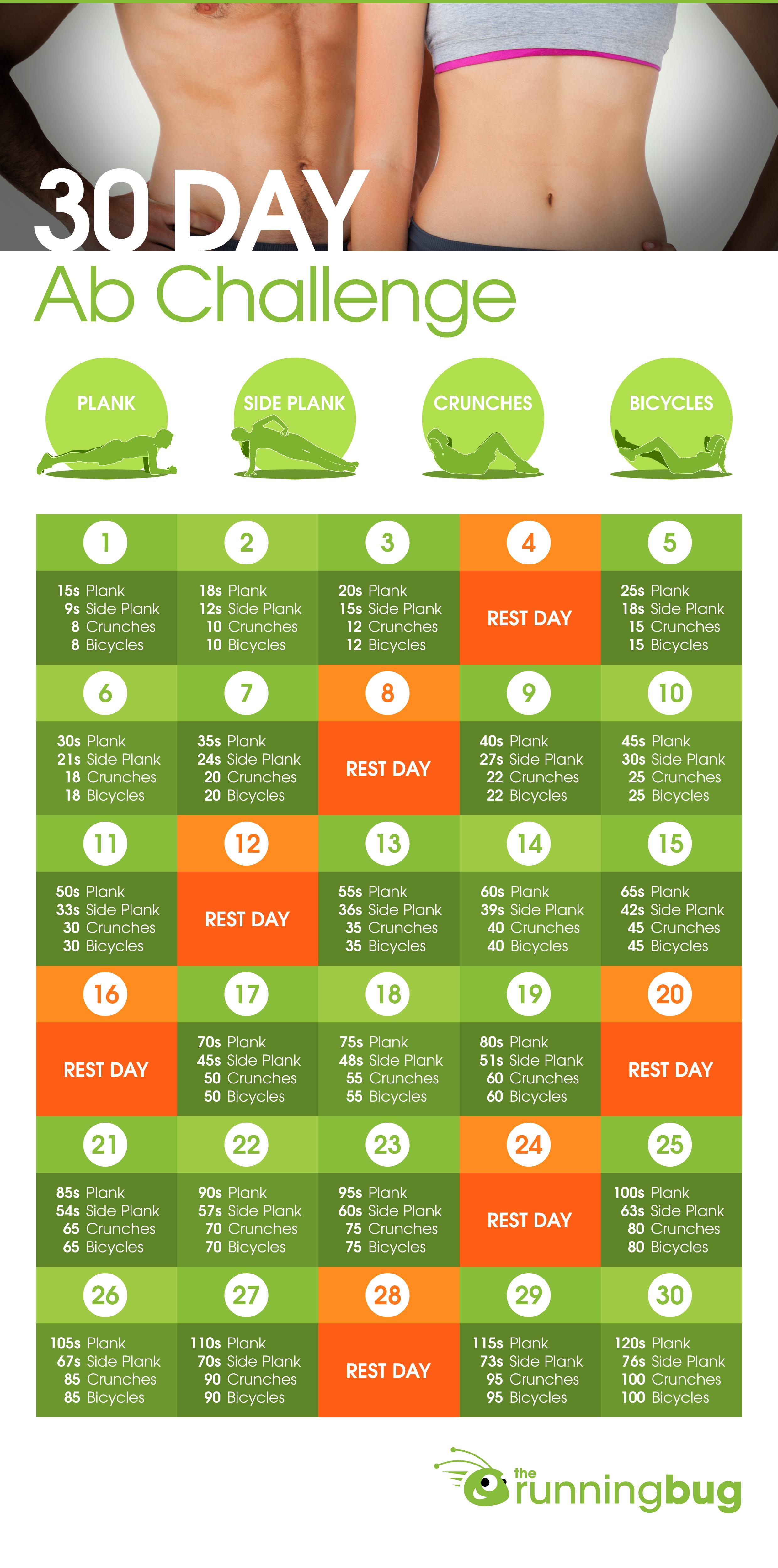 bruciare i grassi 30 giorni di sfida