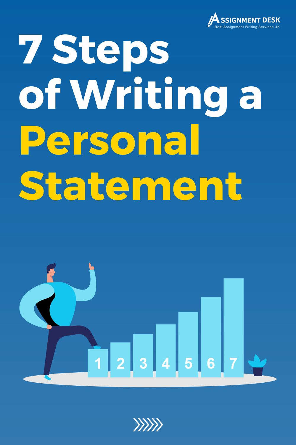 7 Step Of Writing A Personal Statement Assignment Desk In 2021 Essay Steps