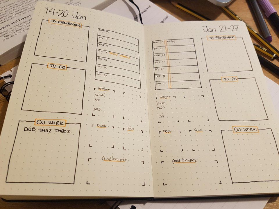 What I love about bullet journals is that you can create