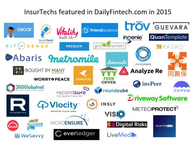 Posts About Insurtech On Daily Fintech Fintech Predictions Embedded Image Permalink