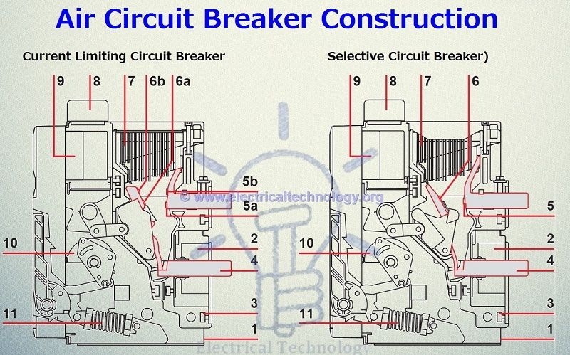 Air Circuit Breaker Construction Abb Emax Low Voltage Current Limiting Air Circuit Breaker And Selective Non Current Circuit Breakers Electronic Engineering