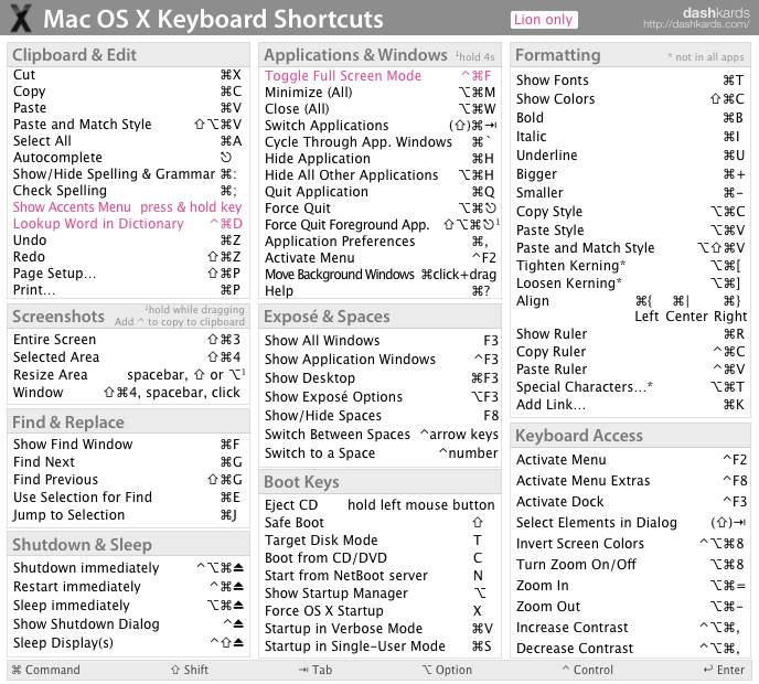 Keyboard Shortcut Commands For Your Imac Business Is Business