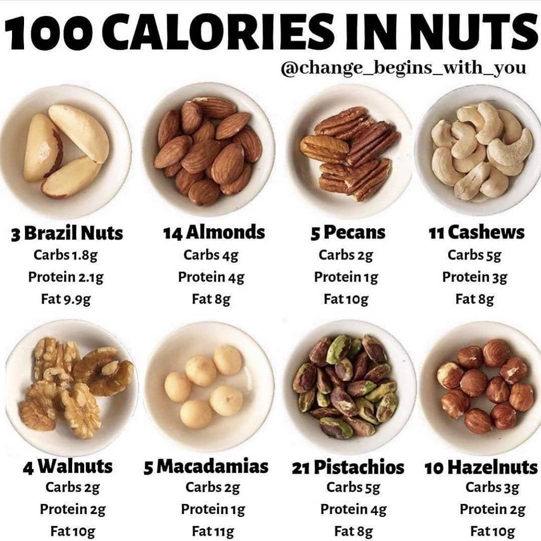 Calories Advice Nutrition On Instagram 100 Calories In Nuts Hands Up If You Love Nuts In 2021 Clean Eating Snacks No Calorie Snacks Health Food