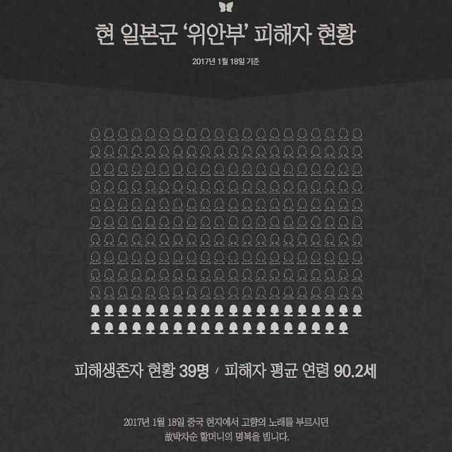 인포그래픽 일본군 '위안부' 현황 인포그래픽 (2017.01.18기준) Designed by Han Geul Lee  #인포그래픽 #스튜디오한글 #디자인 #디자인스타그램 #인포스타그램 #디자이너한글 #infographic #시각디자인 #graphicdesign #flat_infographic #목업 #visual_design #스퀘어인포그래픽 #일본군위안부할머님들 #communication_design #위안부 #일본군위안부 #역사인포그래픽 #기억하겠습니다 #39명