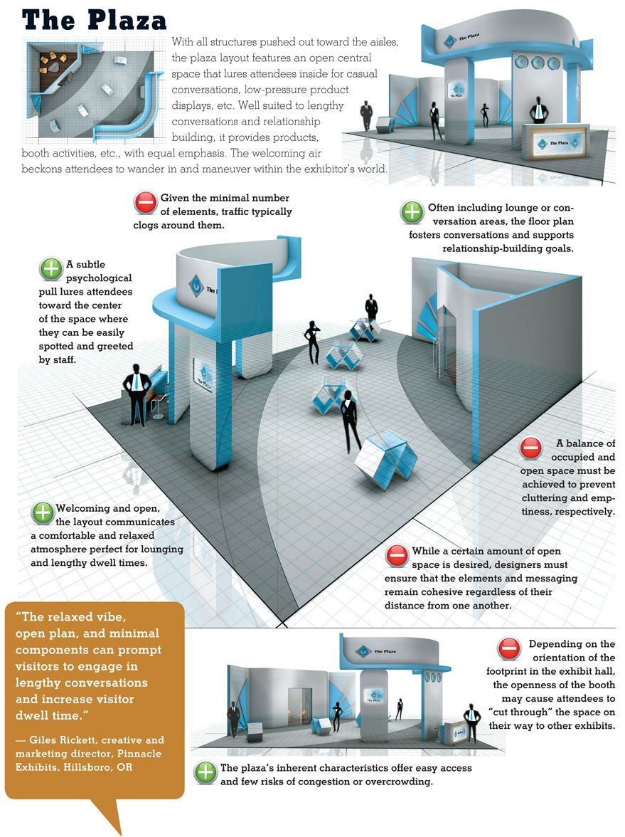 Marketing Exhibition Stand Goals : Floor plan fundamentals exhibit marketing infographics