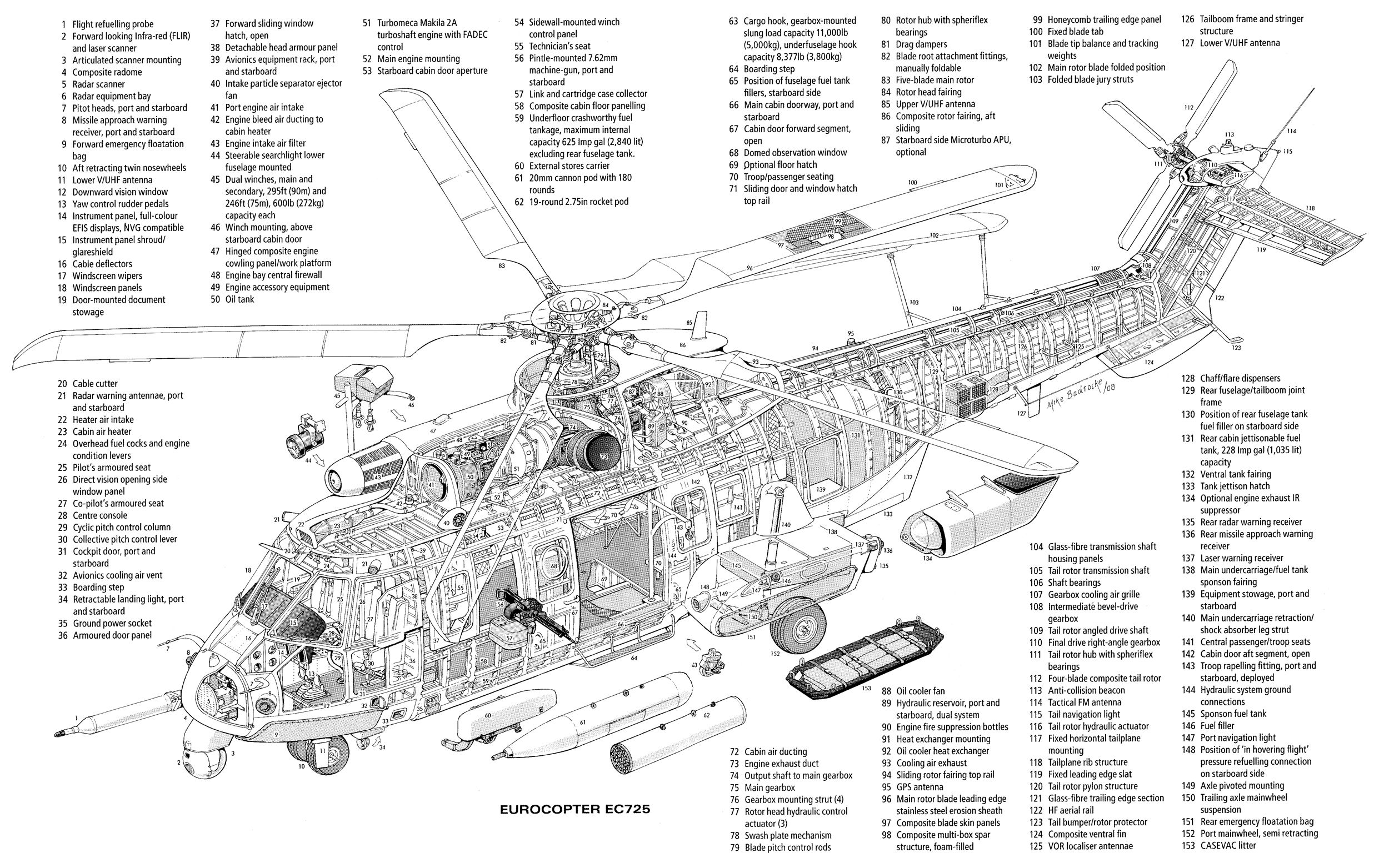 Cutaways - Eurocopter EC725 Cougar | Military, Police / Rescue ...