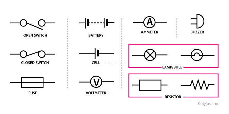 Electric Circuit Examples Electrical Circuit Symbol Simple Circuit Electric Circuit Electrical Circuit Symbols Simple Circuit