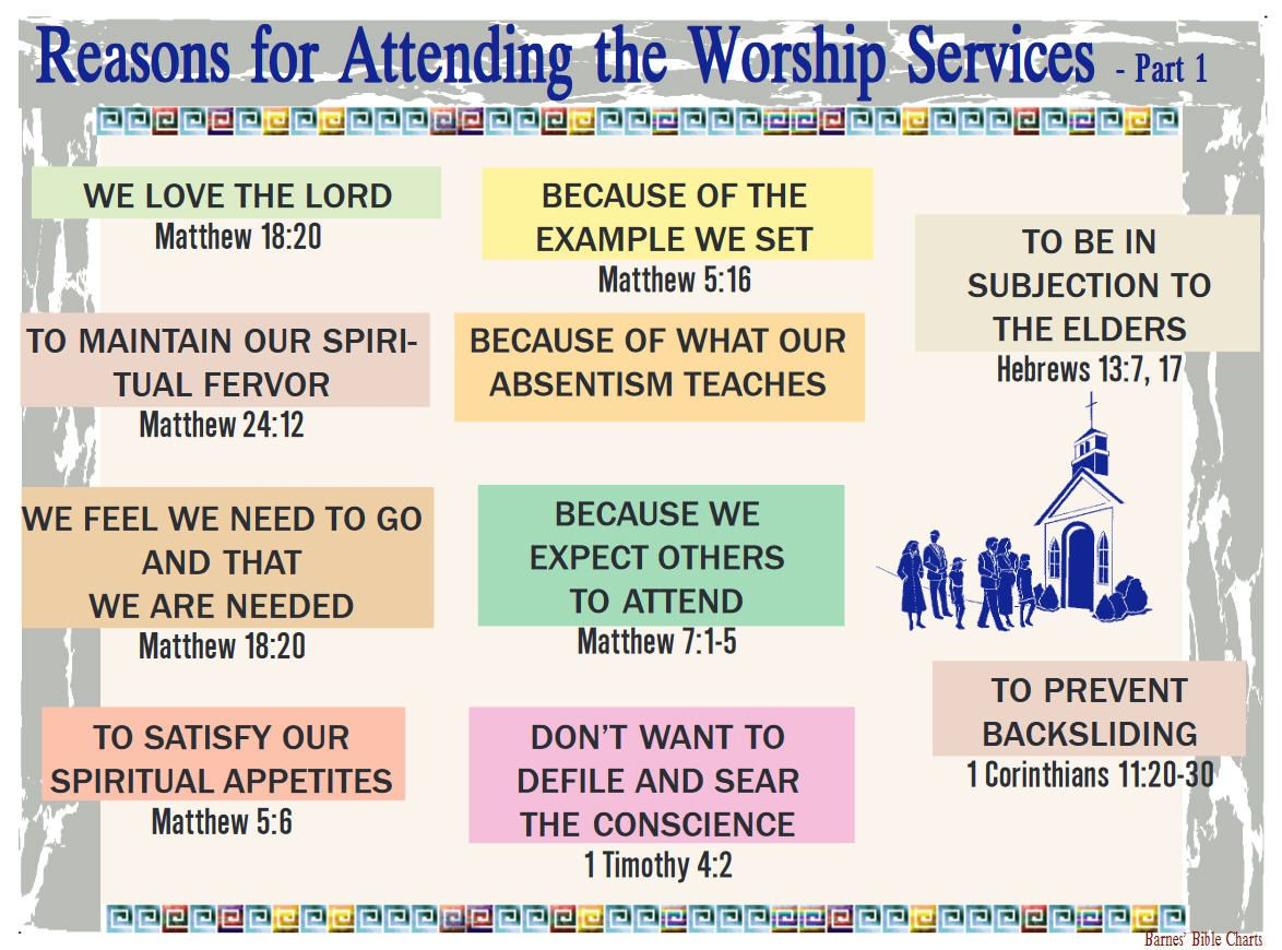 Reasons For Attending The Worship Services  1  Barnes. Quickbooks Merchant Service 1968 Camaro Rsss. Inverse Psoriasis Treatment Moving Vans Nyc. Colleges That Specialize In Music. Interest Rate On A 30 Year Fixed Mortgage. How Much Do Family Physicians Make. How Many Digits In American Express Card. Injury Lawyers In Michigan Best Irish Whiskey. How To Fight Prostate Cancer And Win