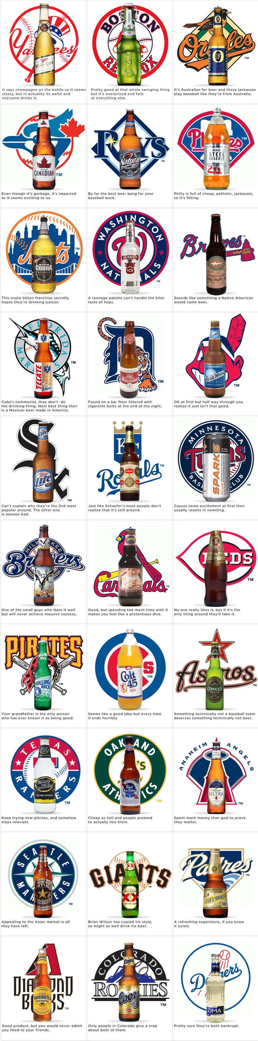 Photo of A beer for every baseball team