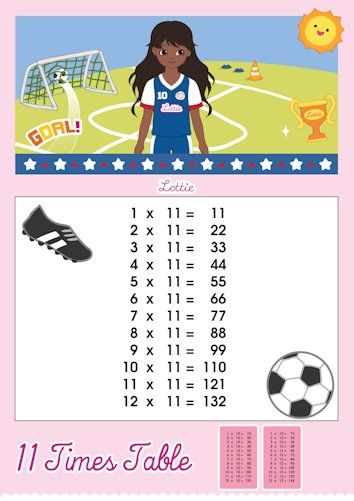 table chart for kids. 11 Times Tables Charts For Kids #free #printables Download At Http:// Table Chart