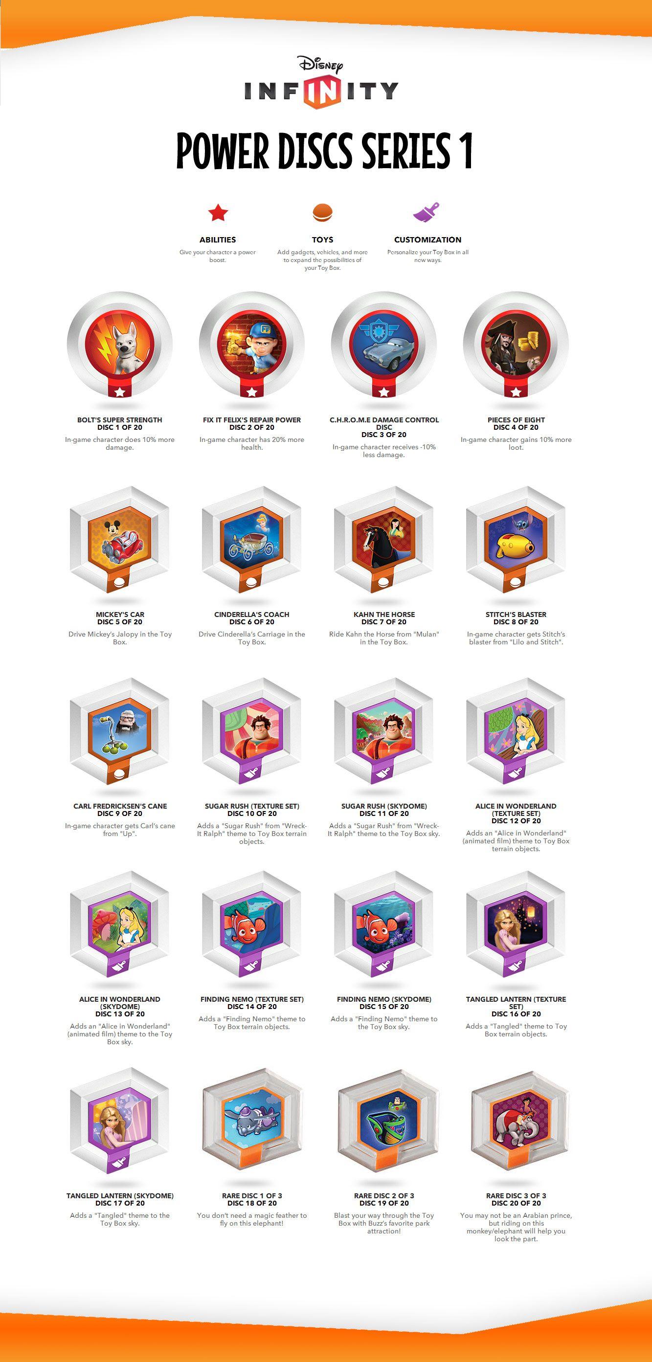 Disney Pixar Monsters University 3 Piece Room In A Box: Disney Infinity Power Discs Series 1