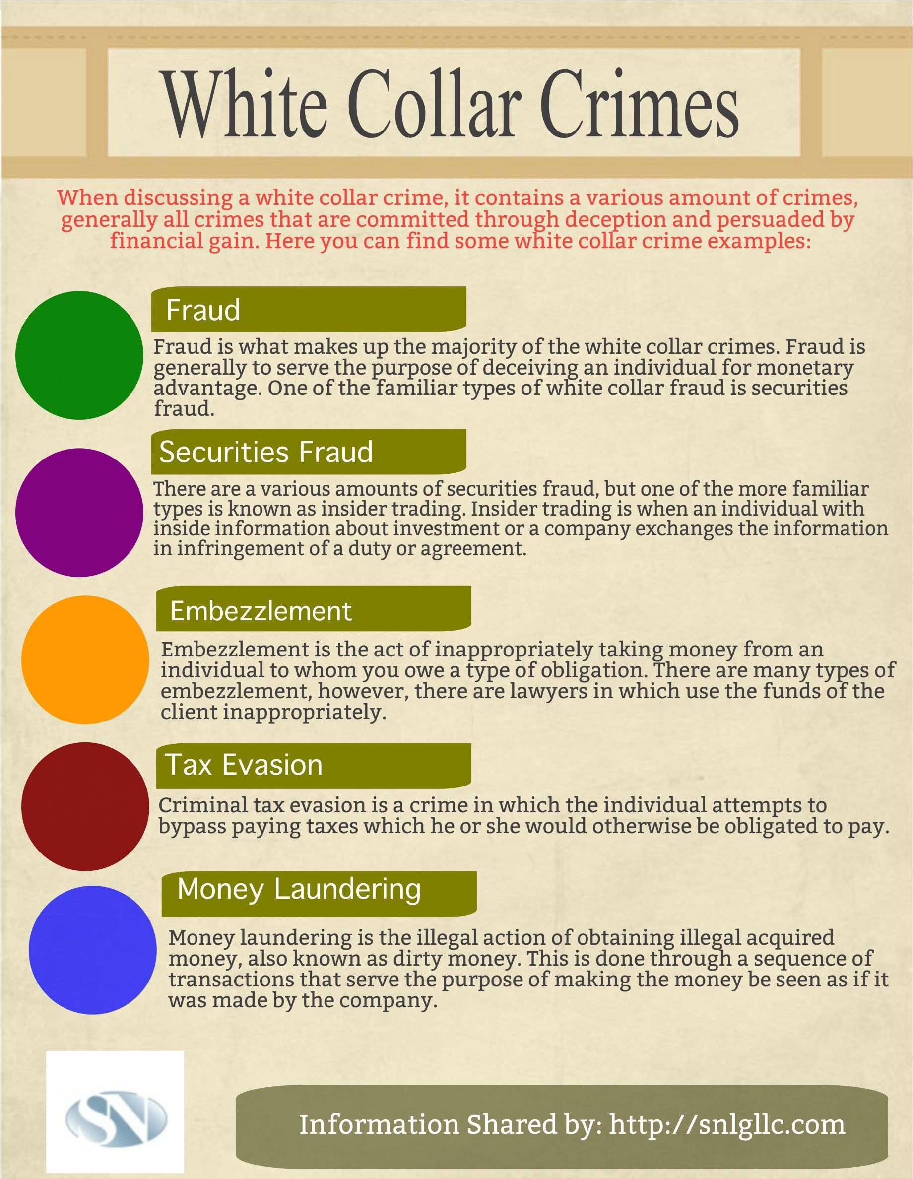take a look the list of white collar crimes law infographics take a look the list of white collar crimes
