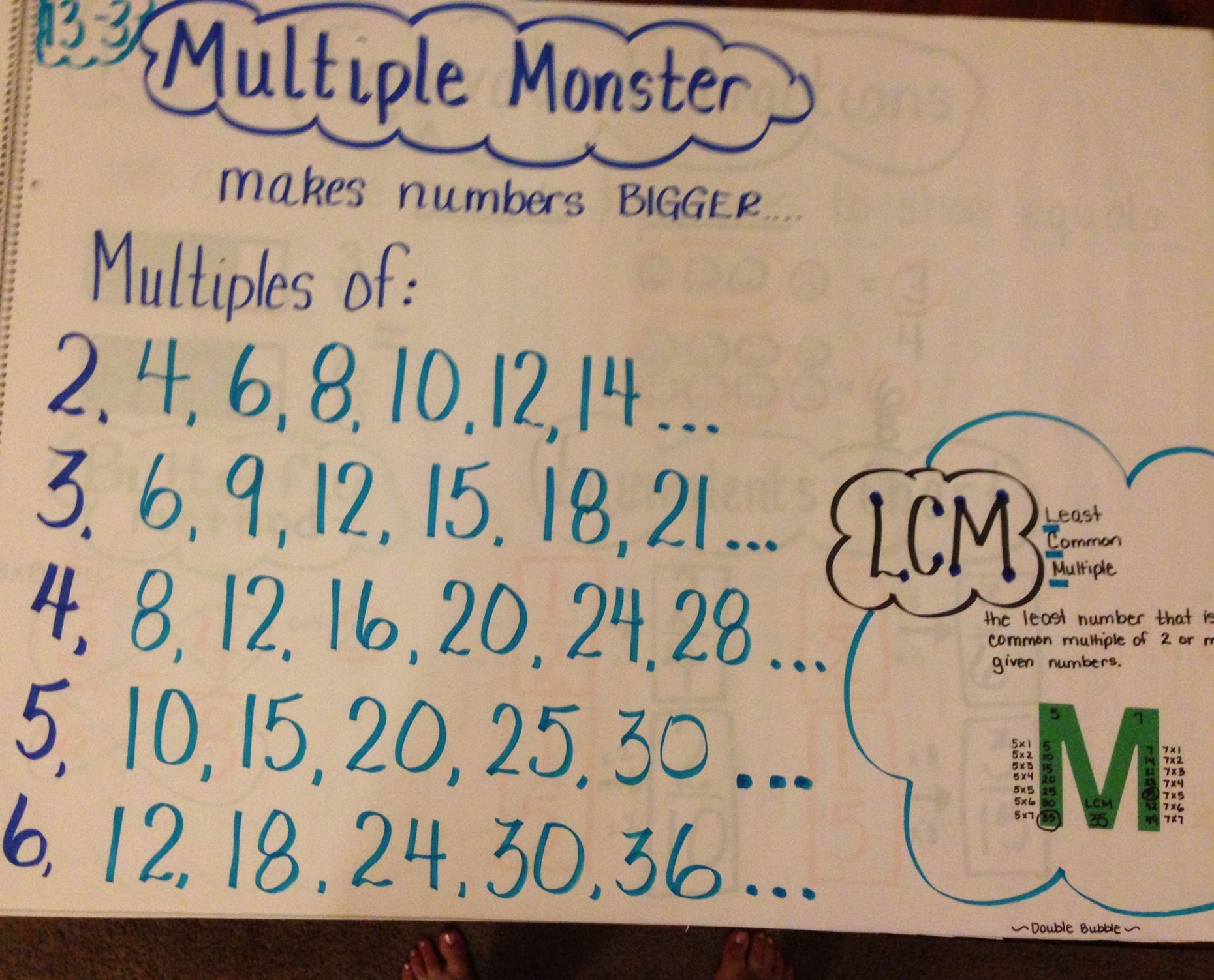 Lcm In A Double Bubble For Multiples Circle Map Multiples