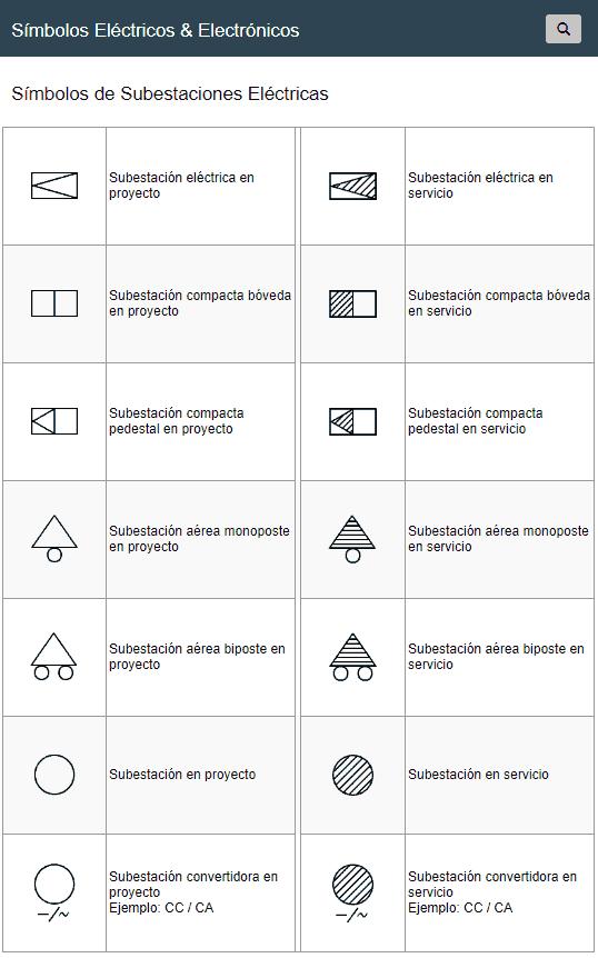 Simbolos De Subestaciones Electricas Simbolos De Electricidad Subestacion Electrica Electrica